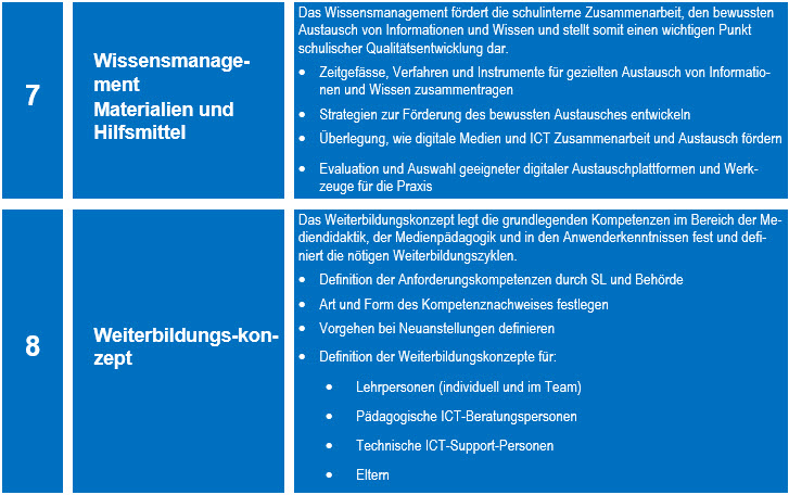 c_Baustein_Medienkonzept_3